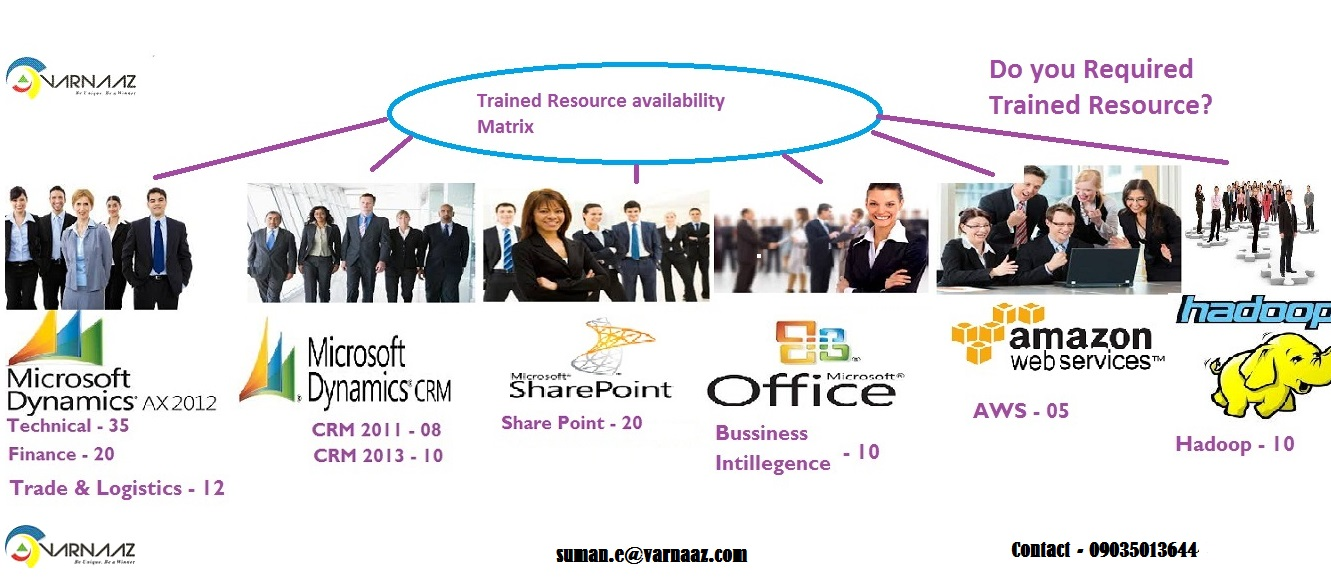 Varnaaz_corporate training