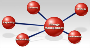 More Change Mgmt